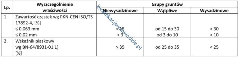 b2_tabela23