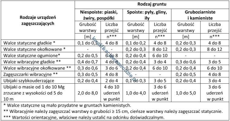 b2_tabela26