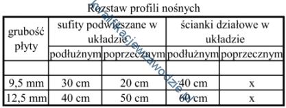 b5_tabela19