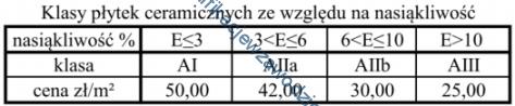 b7_tabela11