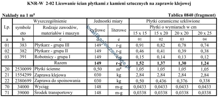 b7_tabela12