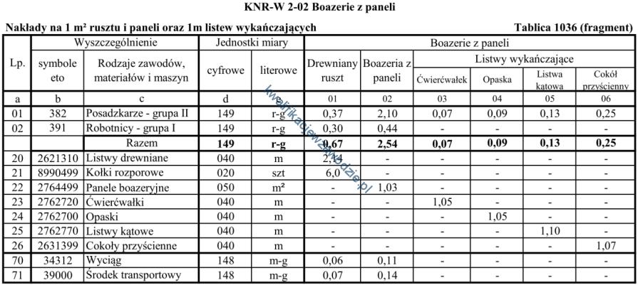 b7_tabela13