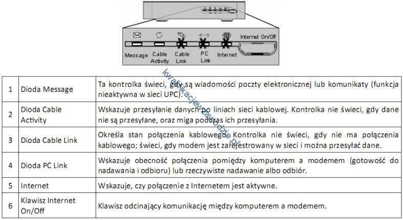 e15_modem3
