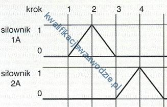 e19_diagram5