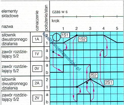 e19_diagram6