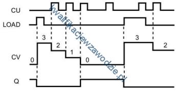 e19_diagram7