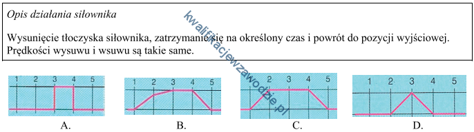 e19_diagramy4