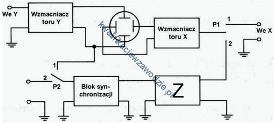 e20_schemat9