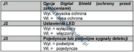 e20_tabela3