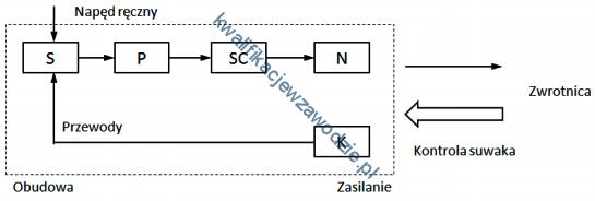 e21_schemat