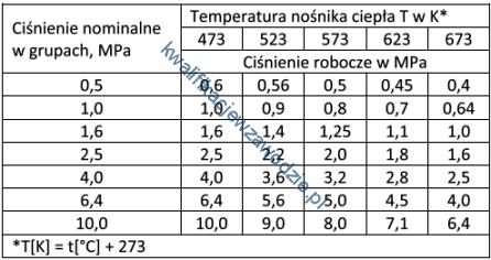e22_tabela14