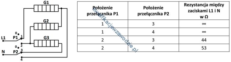 e24_pomiary3
