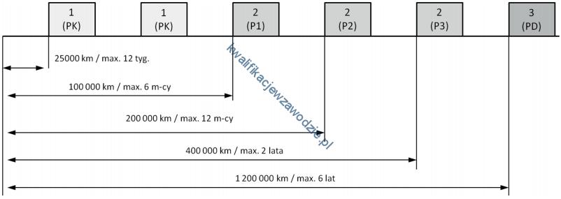 e26_schemat3