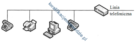 e2_konfiguracja