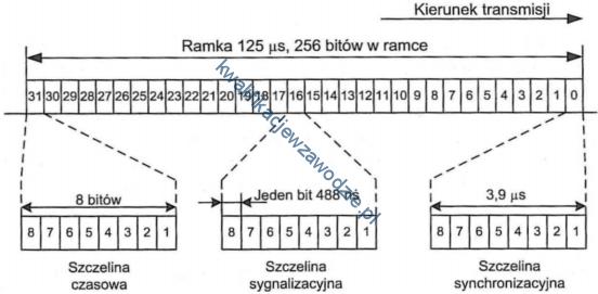 e2_ramka