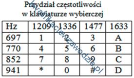 e2_tabela2