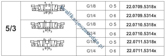 e4_tabela2