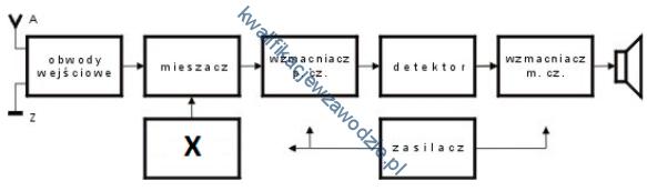 e5_schemat29