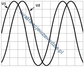 e5_wykres5