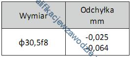 m14_tabela