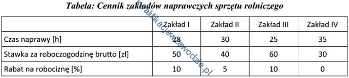 m2_tabela23