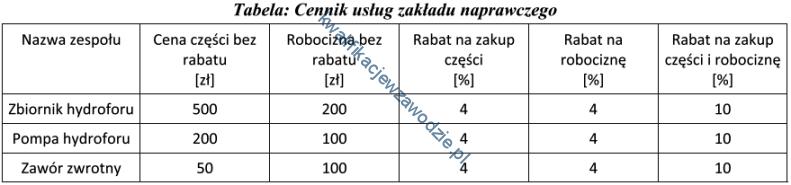 m2_tabela24