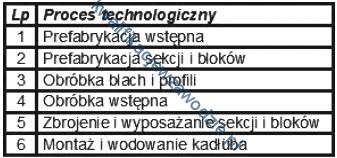 m33_tabela