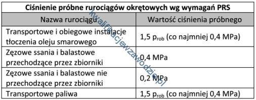 m33_tabela5