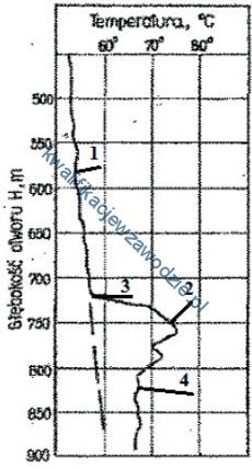 m34_wykres16
