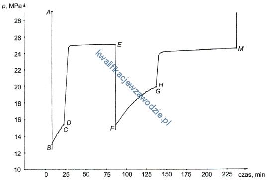 m34_wykres18