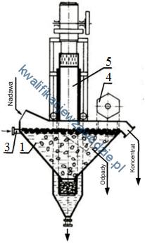 m35_schemat6