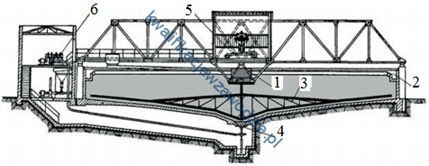 m35_schemat7
