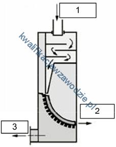 m35_schemat8