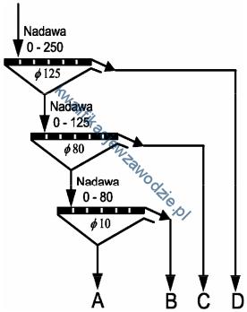 m36_schemat4