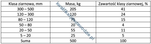 m36_tabela