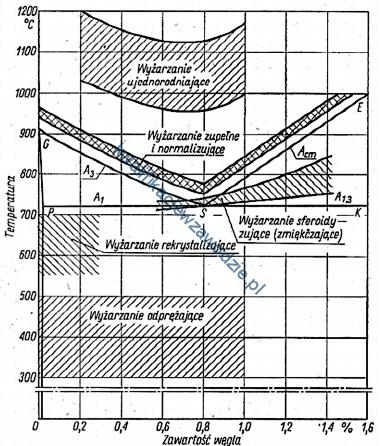 m38_wykres2