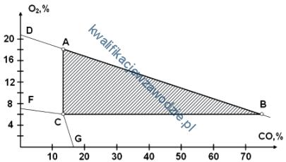 m39_wykres2