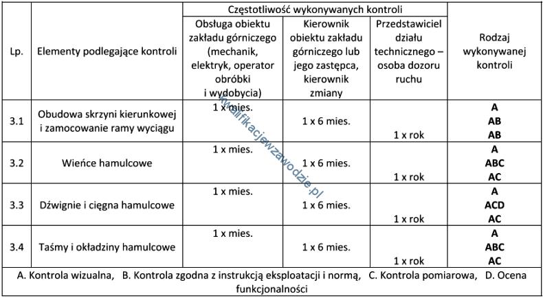 m40_tabela2