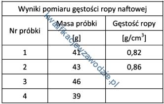 m40_tabela3