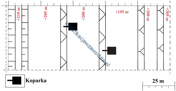 m41_schemat3