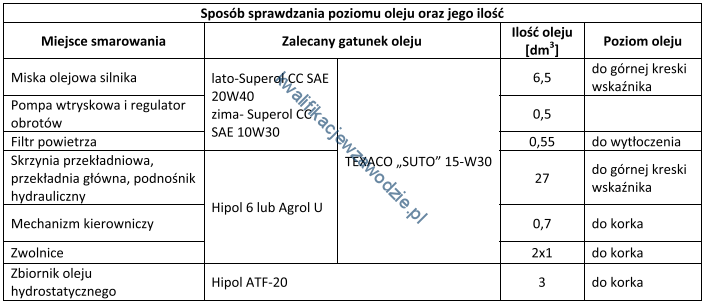 m43_tabela14