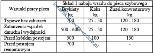 m6_tabela2