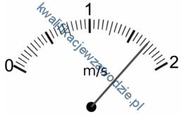 m7_miernik