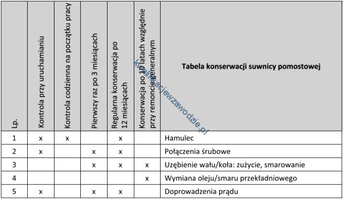 m7_tabela5