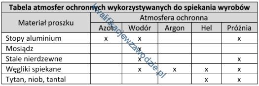 m7_tabela8