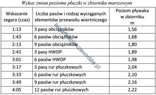 m8_tabela14