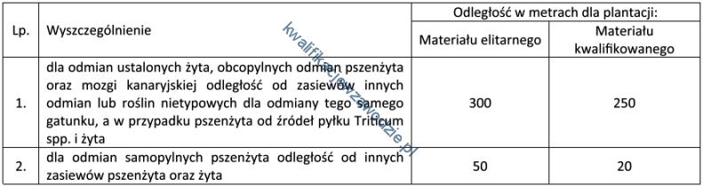 r16_tabela15