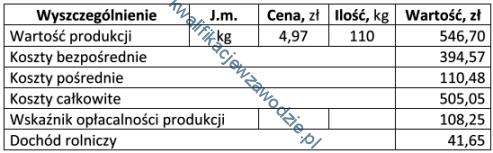 r17_tabela12