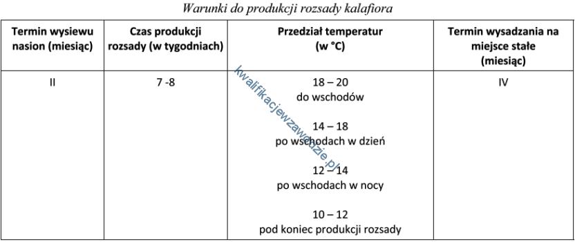 r18_tabela11