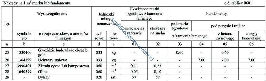 r22_tablica3